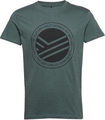 retki men's t-shirt t-shirts short-sleeved blå halti
