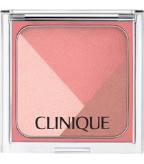 blush sculptionary cheek contourning clinique - defining roses