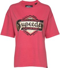 merch store band box fit tee t-shirts & tops short-sleeved rosa superdry