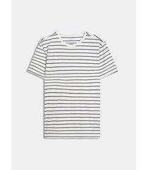 camiseta textura con rayas