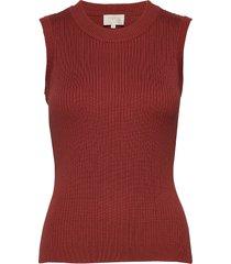 arina knit top t-shirts & tops knitted t-shirts/tops minus
