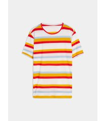 camiseta rayas de colores