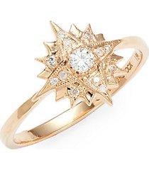 starburst 18k rose gold & diamond midi ring
