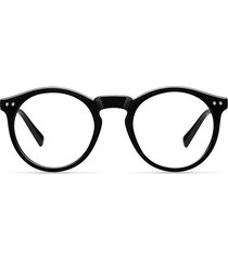 okulary meller blue light kubu black