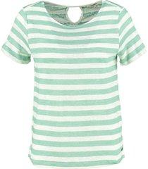 garcia linnen shirt met zilverdraad perfect mint