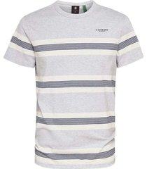 raw stainlo stripe t-shirts