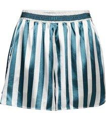 chili shorts flowy shorts/casual shorts blå won hundred