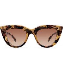 okulary karoo tigris sand