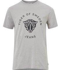 t-shirt fleek pr