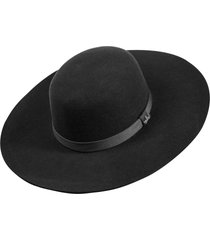 panama hatters hats