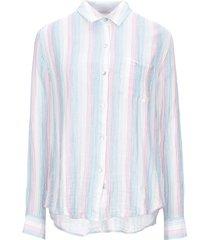 rails shirts