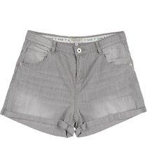twinset denim shorts