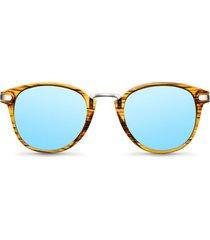 okulary bioko sky