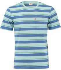 t-shirt blauw strepen
