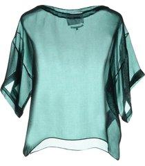 carmen march blouses