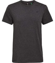 raw base t-shirt prints