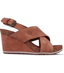 womens capri sunset x-band wedge sandals