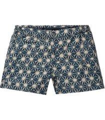 incotex swim trunks