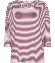 blouse 25121