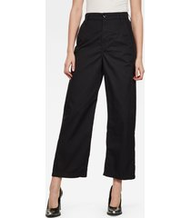 vitrif high wide leg broek