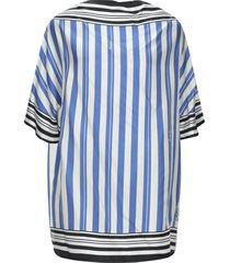 loewe blouses