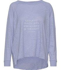 new wave sweat sweat-shirt trui blauw moshi moshi mind