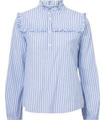 blus gilsasz shirt
