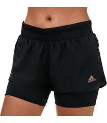 womens heat. rdy shorts