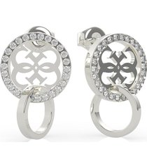 aretes guess equilibre