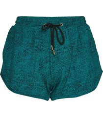 karma shorts green shorts grön underprotection
