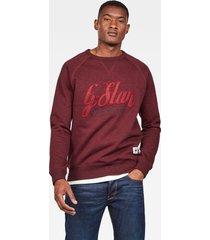 graphic 15 core sweater