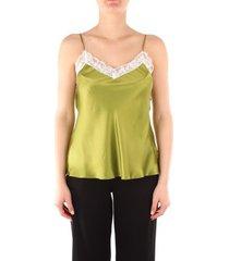blouse iblues radar