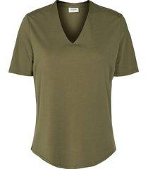 t-shirt kyr groen