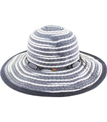 sombrero  almacen de paris