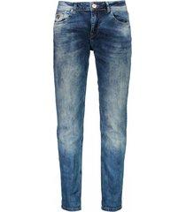 jeans blast
