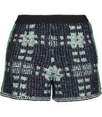 20.52 shorts