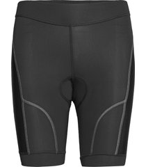 bike 8 panel shorts cykelshorts svart newline