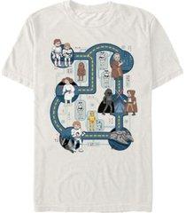 star wars men's classic cartoon death star map short sleeve t-shirt