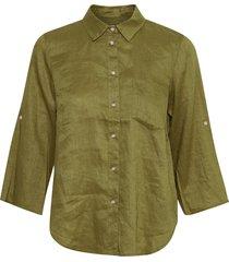 cindies shirt