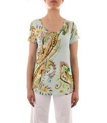 blouse desigual 21swtkb4